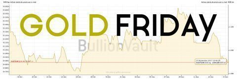 GOLD-FRIDAY-gold-converters